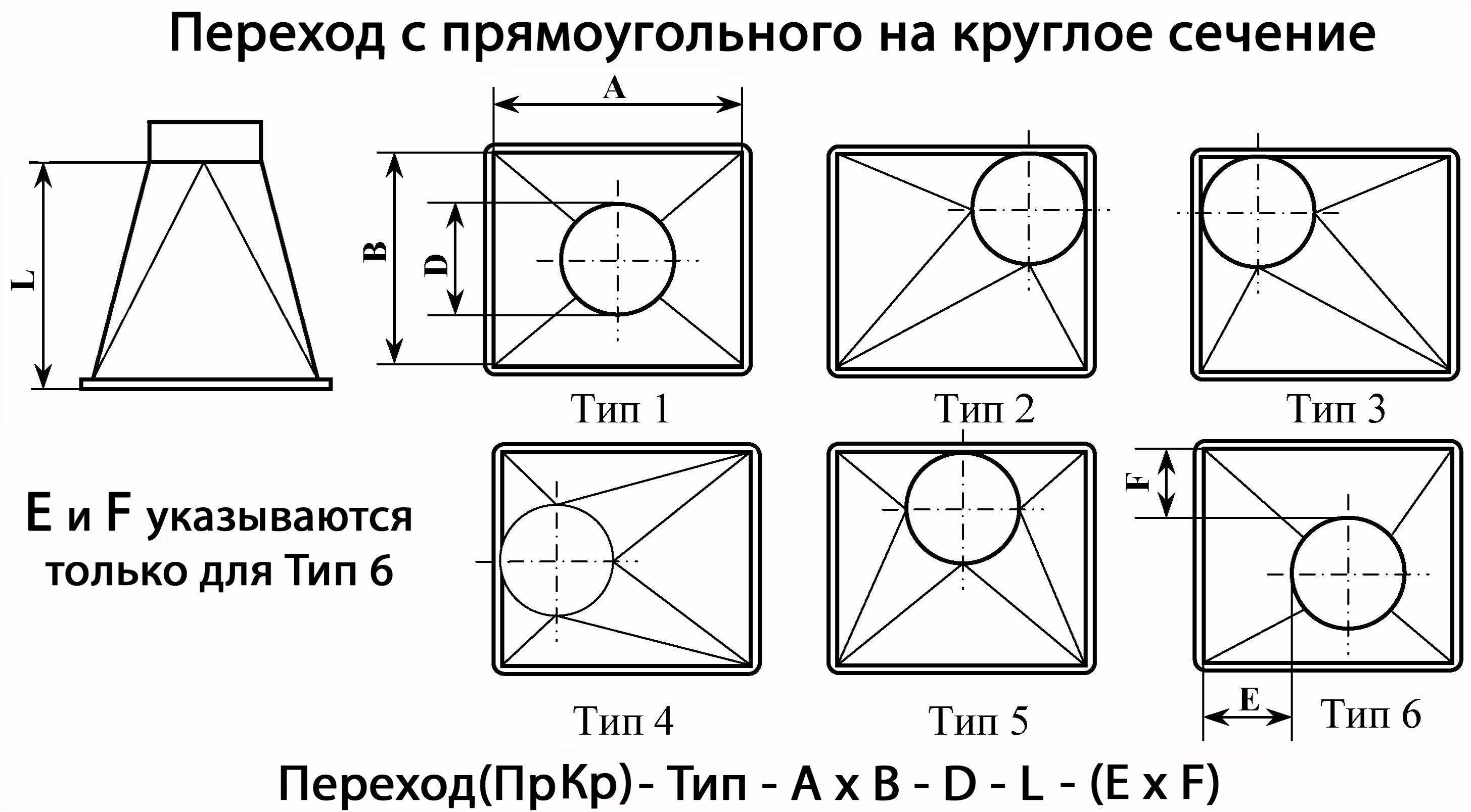 Схема для инкубаторов