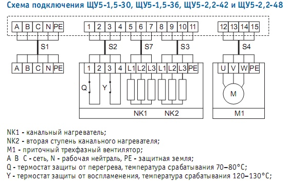 Схема подключения щита