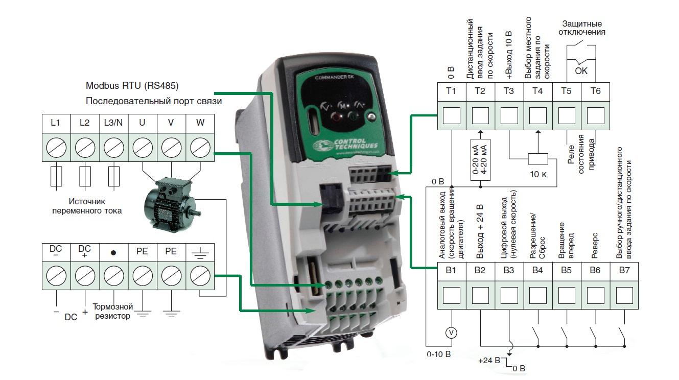 Совент.ру - Схема подключения преобразователей частоты серии Commander SK.