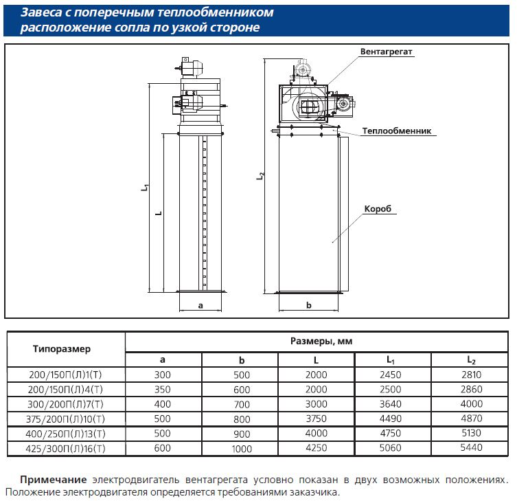Теплообменник внв 243.1 технические параметры теплообменник для бассейна водяные